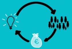 Crowd-funding and sustainable innovation