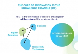 The hidden catalysts of the Knowledge Triangle Integration