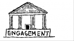 Public engagement as one of the key dimensions of Resposible Research and Innovation